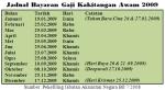 Jadual Gaji 2009